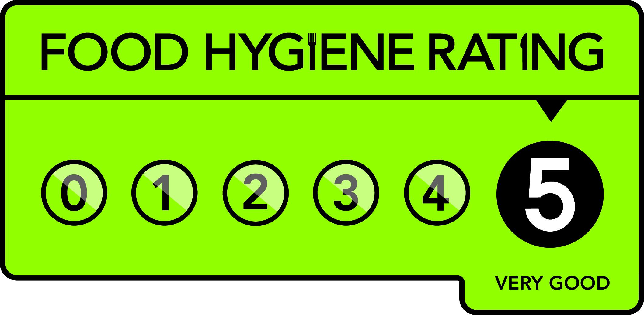 Food Ratings